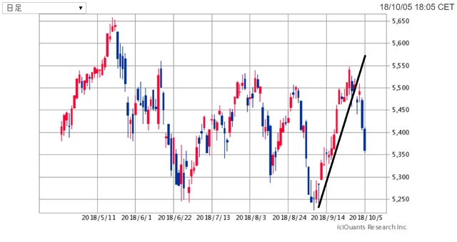 CAC40-181006.png